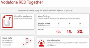Vodafone RED Together