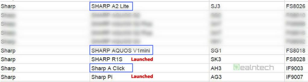 SHARP Aquos V1 Mini, A2 Lite and A Click