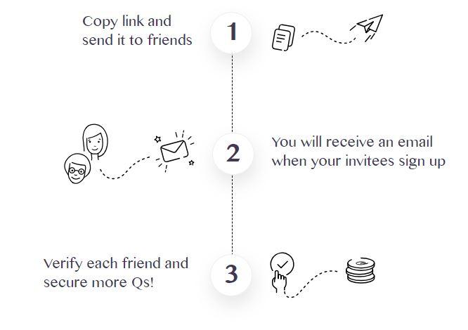 initiative q invite