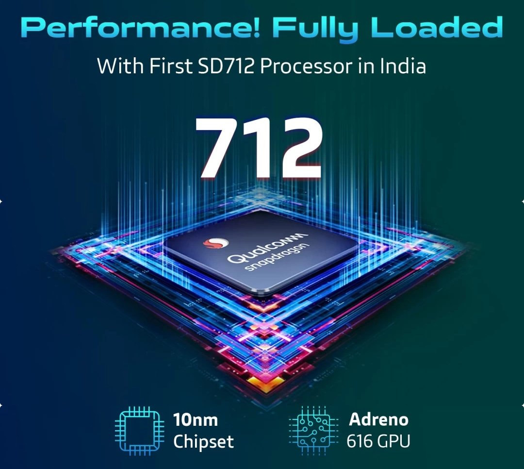 Snapdragon 712 Z1 Pro