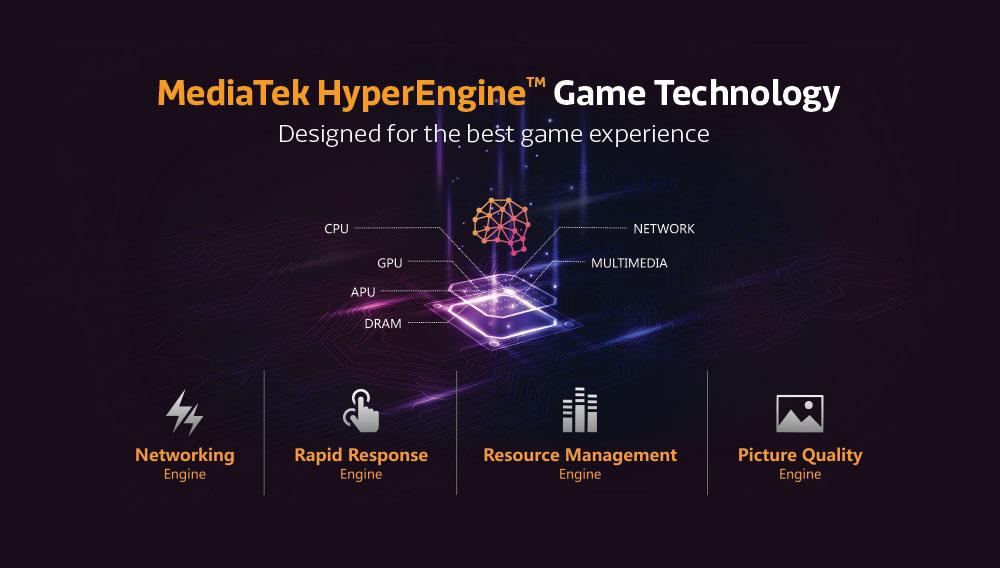 MediaTek HyperEngine gaming technology Hyper Engine gaming technology