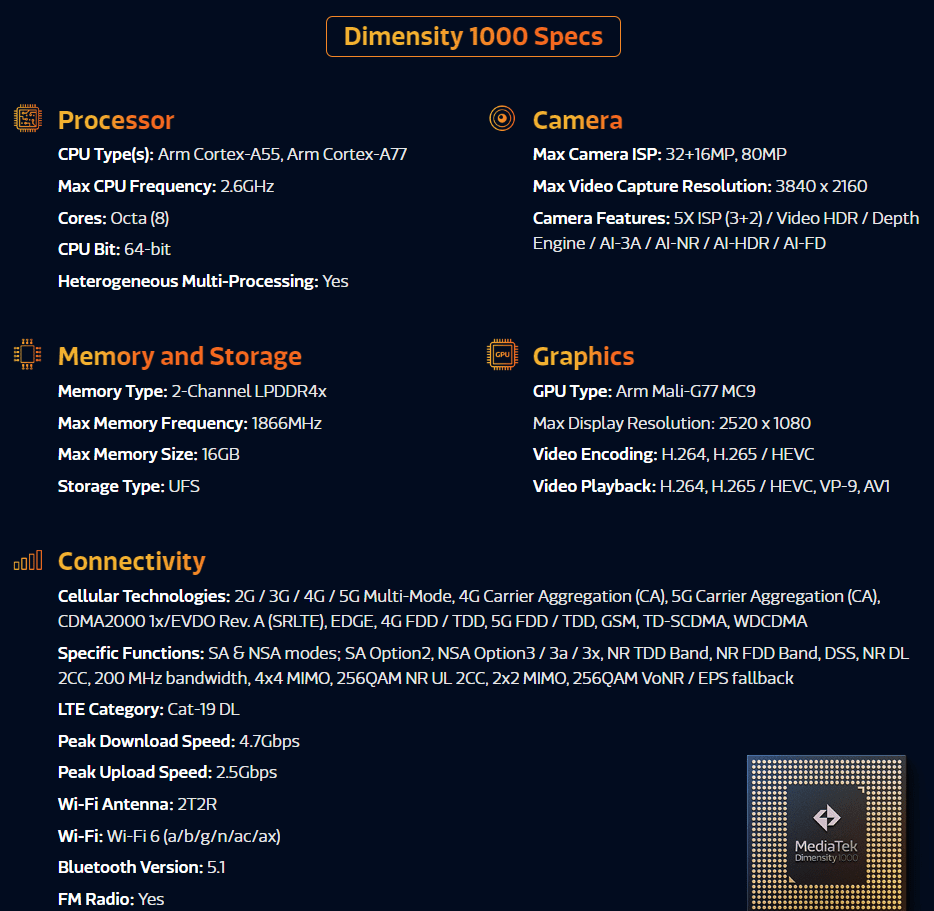 MediaTek Dimensity 1000 specs