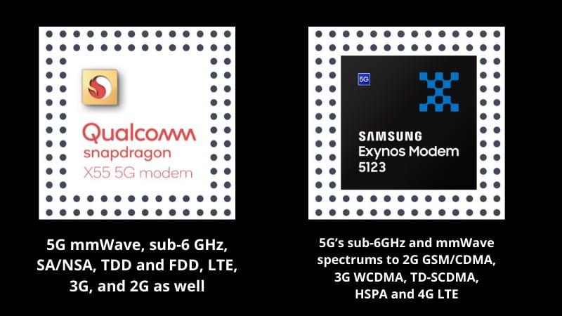 Snapdragon X55 Modem vs Exynos 5123 Modem