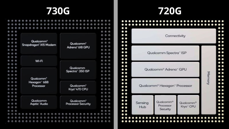 Snapdragon 730G and 720G block diagram